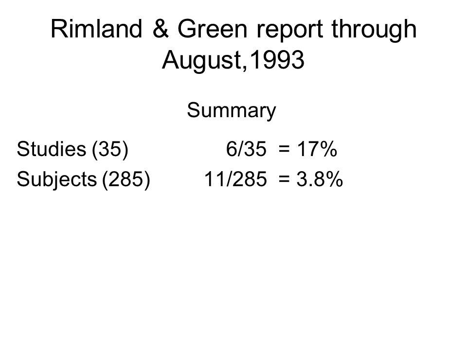 Rimland & Green report through August,1993 Summary Studies (35) 6/35 = 17% Subjects (285)11/285 = 3.8%
