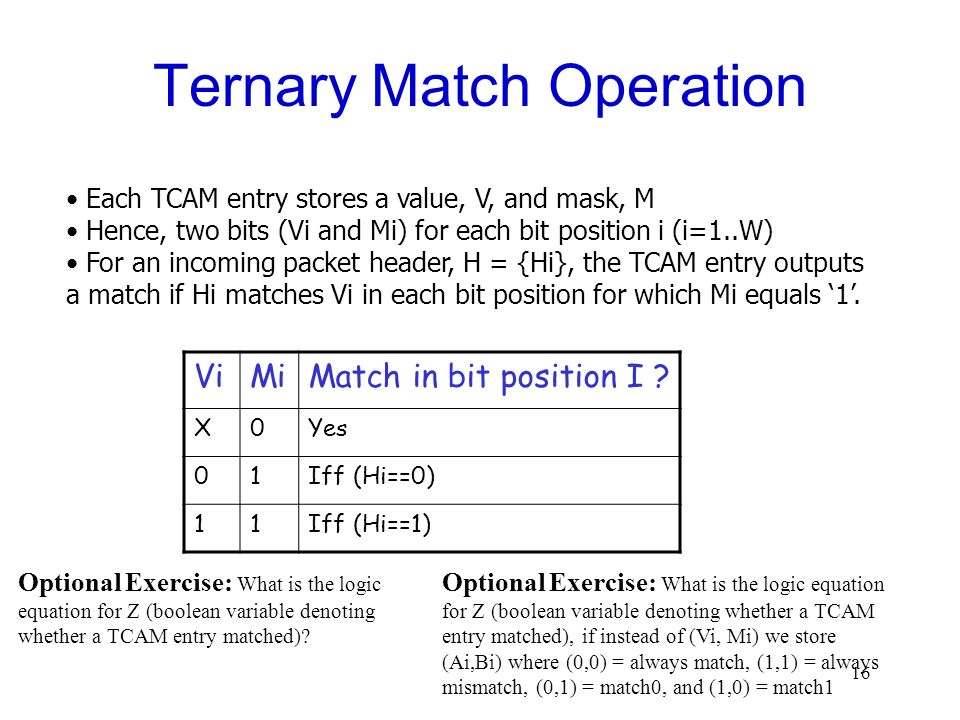 16 Ternary Match Operation Each TCAM entry stores a value, V, and mask, M Hence, two bits (Vi and Mi) for each bit position i (i=1..W) For an incoming