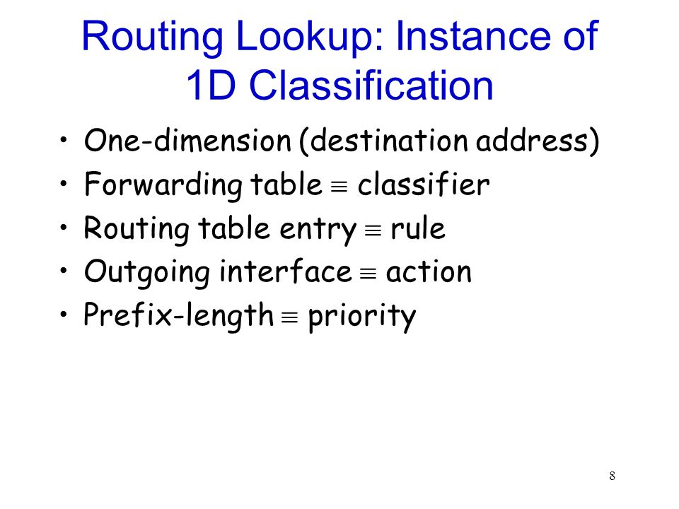 8 Routing Lookup: Instance of 1D Classification One-dimension (destination address) Forwarding table classifier Routing table entry rule Outgoing inte