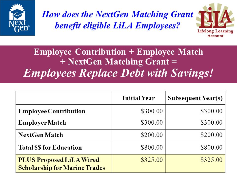 How does the NextGen Matching Grant benefit eligible LiLA Employees.