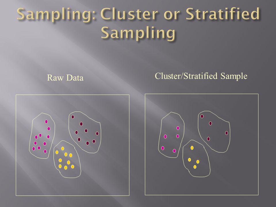 Cluster/Stratified Sample