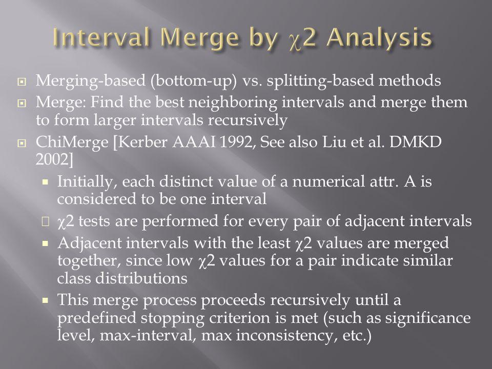 Merging-based (bottom-up) vs. splitting-based methods Merge: Find the best neighboring intervals and merge them to form larger intervals recursively C