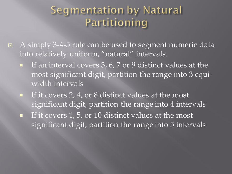 A simply 3-4-5 rule can be used to segment numeric data into relatively uniform, natural intervals. If an interval covers 3, 6, 7 or 9 distinct values