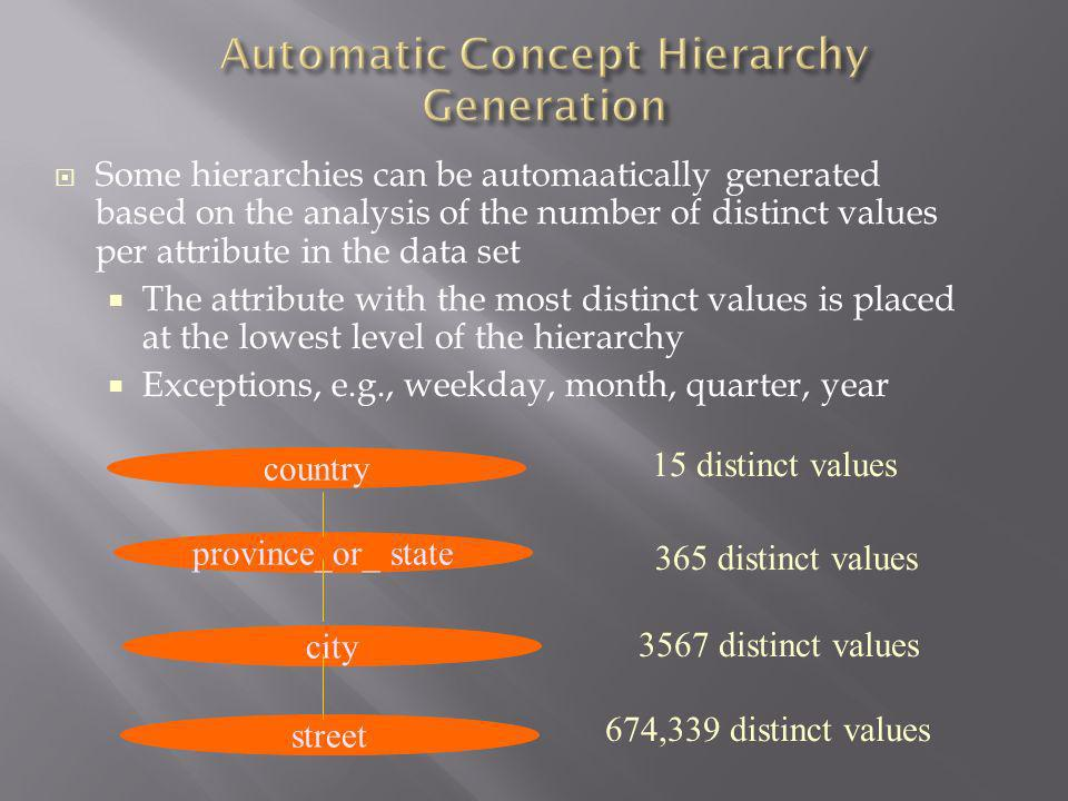 Some hierarchies can be automaatically generated based on the analysis of the number of distinct values per attribute in the data set The attribute wi