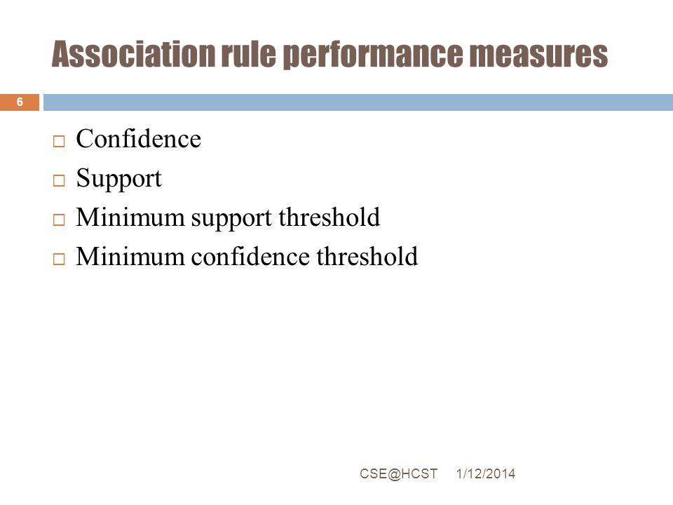 Association rule performance measures Confidence Support Minimum support threshold Minimum confidence threshold 1/12/2014CSE@HCST 6