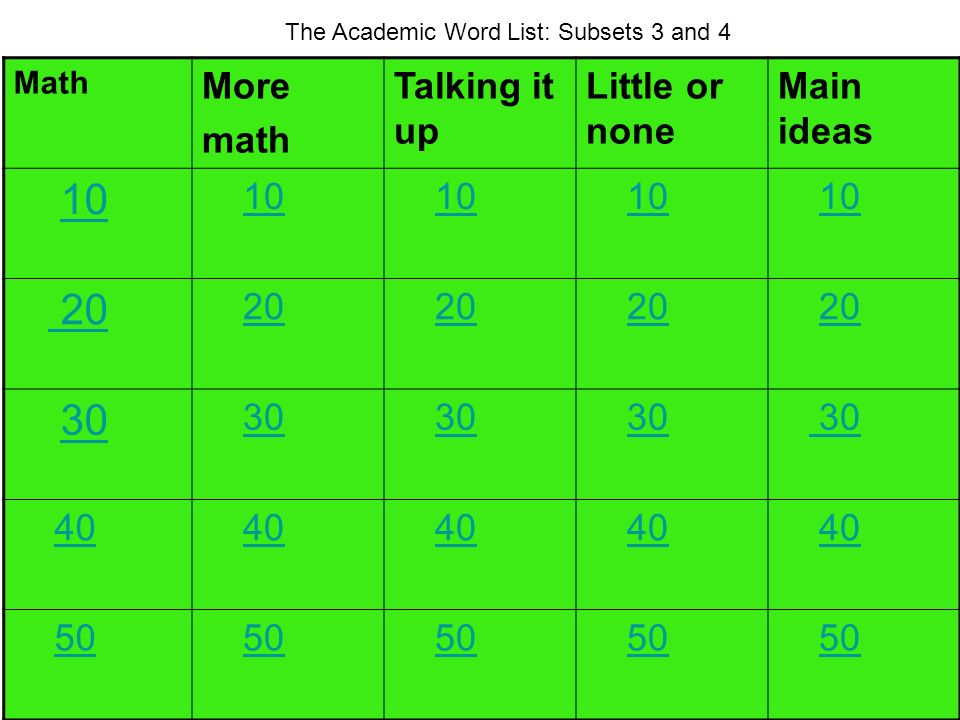 Math More math Talking it up Little or none Main ideas 10 20 30 40 50 The Academic Word List: Subsets 3 and 4