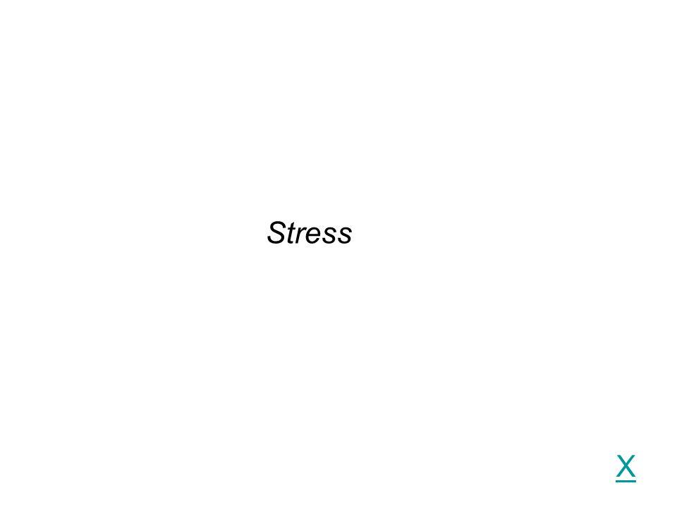X Stress