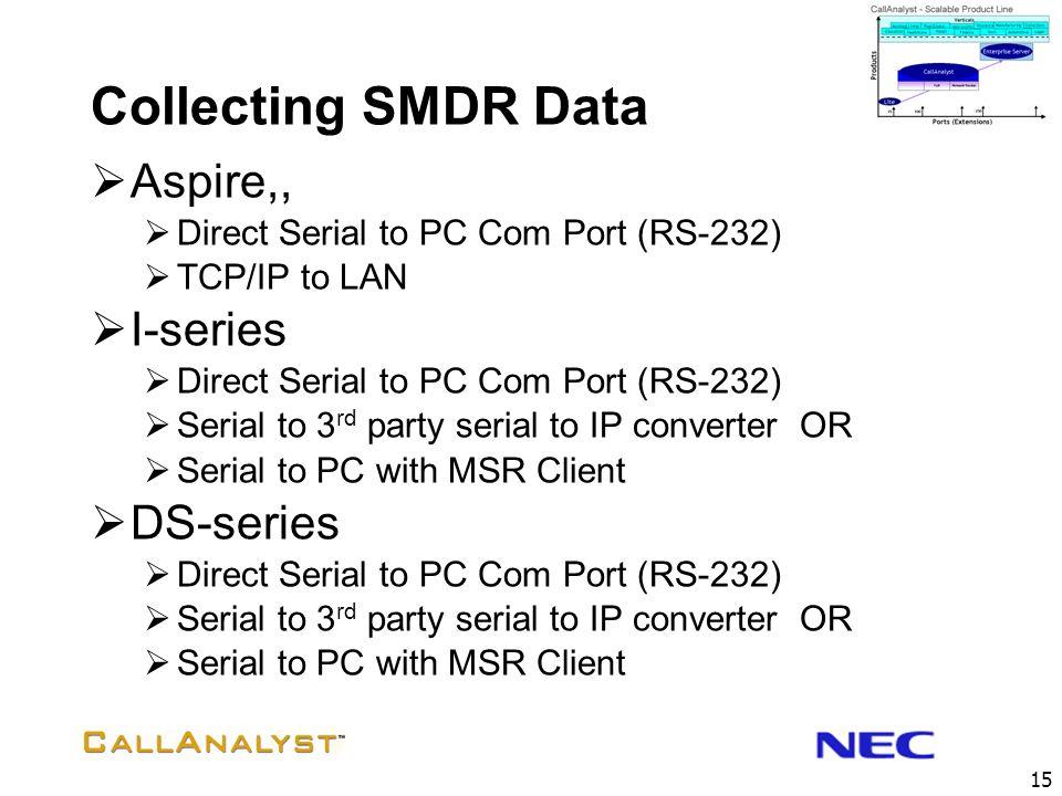 14 System Requirements CallAnalyst Enterprise Server* Pentium 4 class CPU 512 MB RAM Microsoft Windows (NT-SP 6, 2000, XP, 2003 server) Database (one