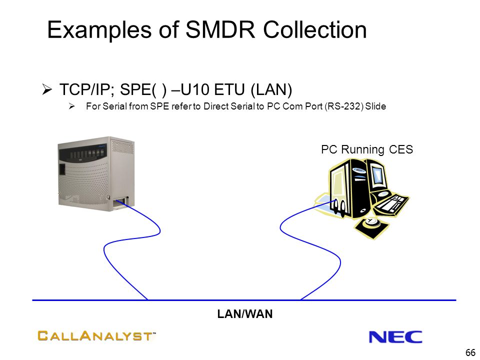 65 Examples of SMDR Collection Serial to Lantronix (3 rd party Serial to IP converter) RS 232 (DB9 Male to DB25 Male) Cable RJ-45 Ethernet Cables LAN/