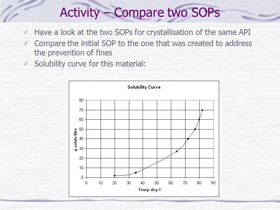 Activity – Compare two SOPs Have a look at the two SOPs for crystallisation of the same API Compare the initial SOP to the one that was created to add