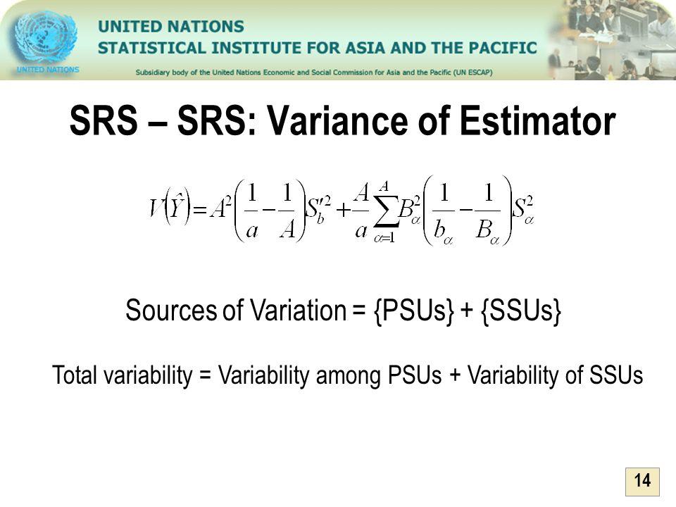 14 SRS – SRS: Variance of Estimator Total variability = Variability among PSUs + Variability of SSUs Sources of Variation = {PSUs} + {SSUs}