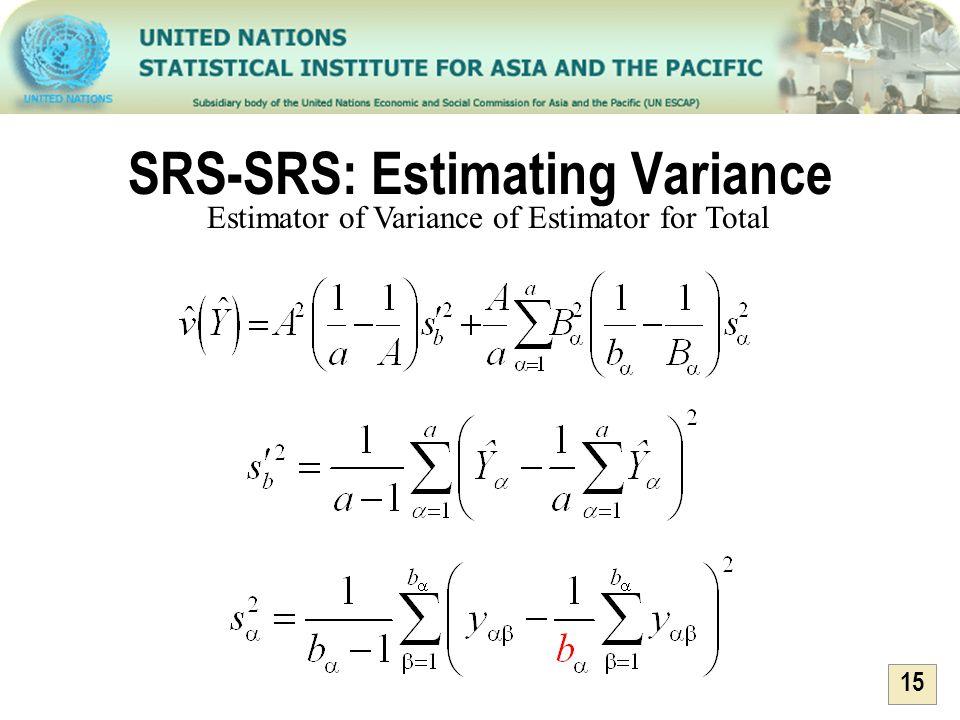 15 SRS-SRS: Estimating Variance Estimator of Variance of Estimator for Total