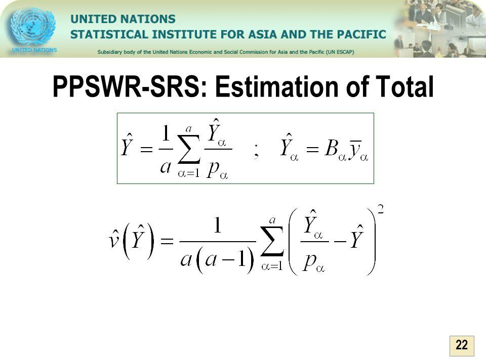 22 PPSWR-SRS: Estimation of Total