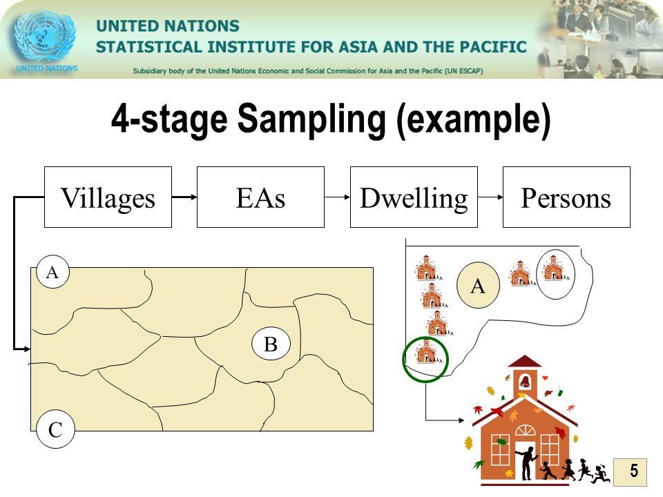 5 4-stage Sampling (example) VillagesEAsDwellingPersons B C A A
