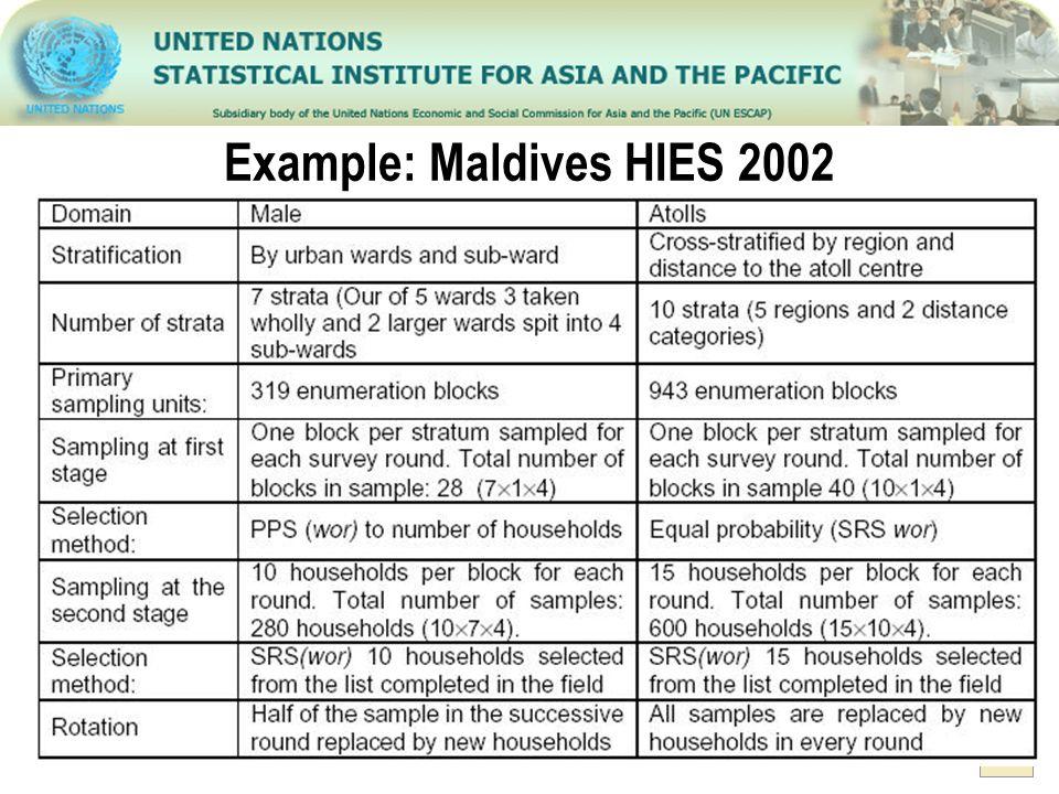 7 Example: Maldives HIES 2002