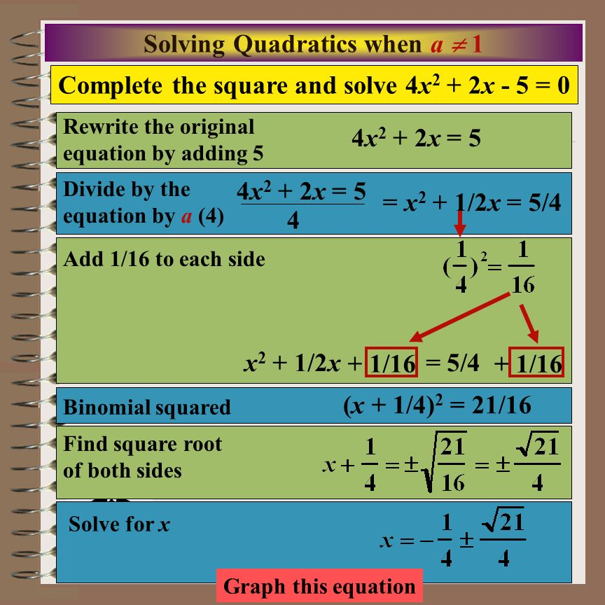 Aim: Completing the Square Course: Adv. Alg. & Trig Solve for x Find square root of both sides Binomial Squared Add the c term to both sides of equati