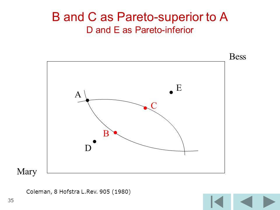 35 B and C as Pareto-superior to A D and E as Pareto-inferior Mary Bess A B C D E Coleman, 8 Hofstra L.Rev. 905 (1980)
