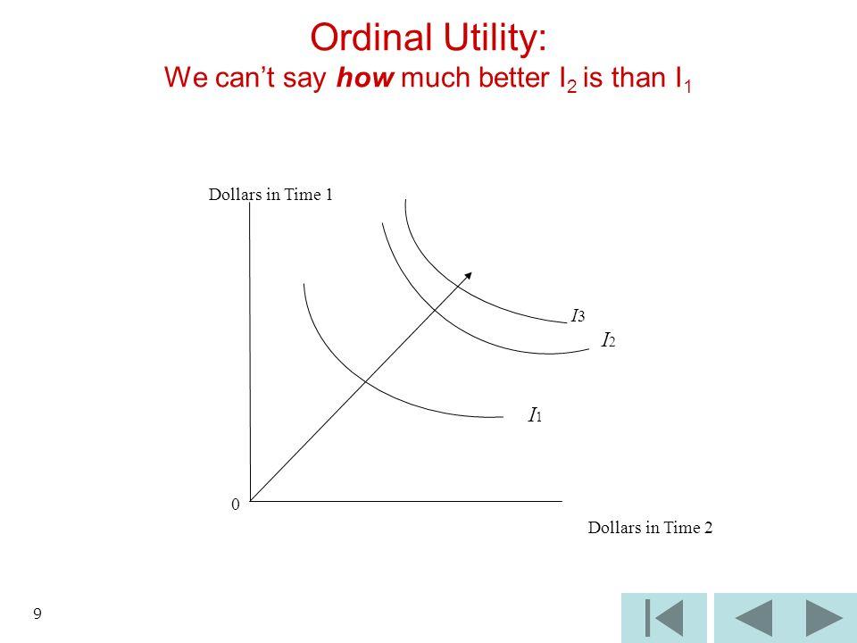 9 Dollars in Time 1 0 Dollars in Time 2 Ordinal Utility: We cant say how much better I 2 is than I 1 I1I1 I2I2 I3I3