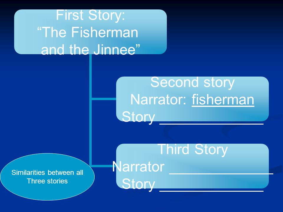 First Story: The Fisherman and the Jinnee Second story Narrator: fisherman Story _____________ Third Story Narrator _____________ Story _____________ Similarities between all Three stories