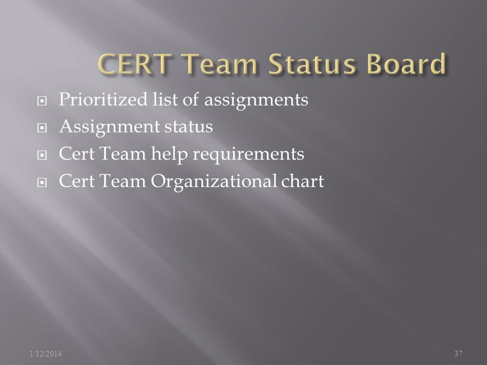 Prioritized list of assignments Assignment status Cert Team help requirements Cert Team Organizational chart 1/12/201437