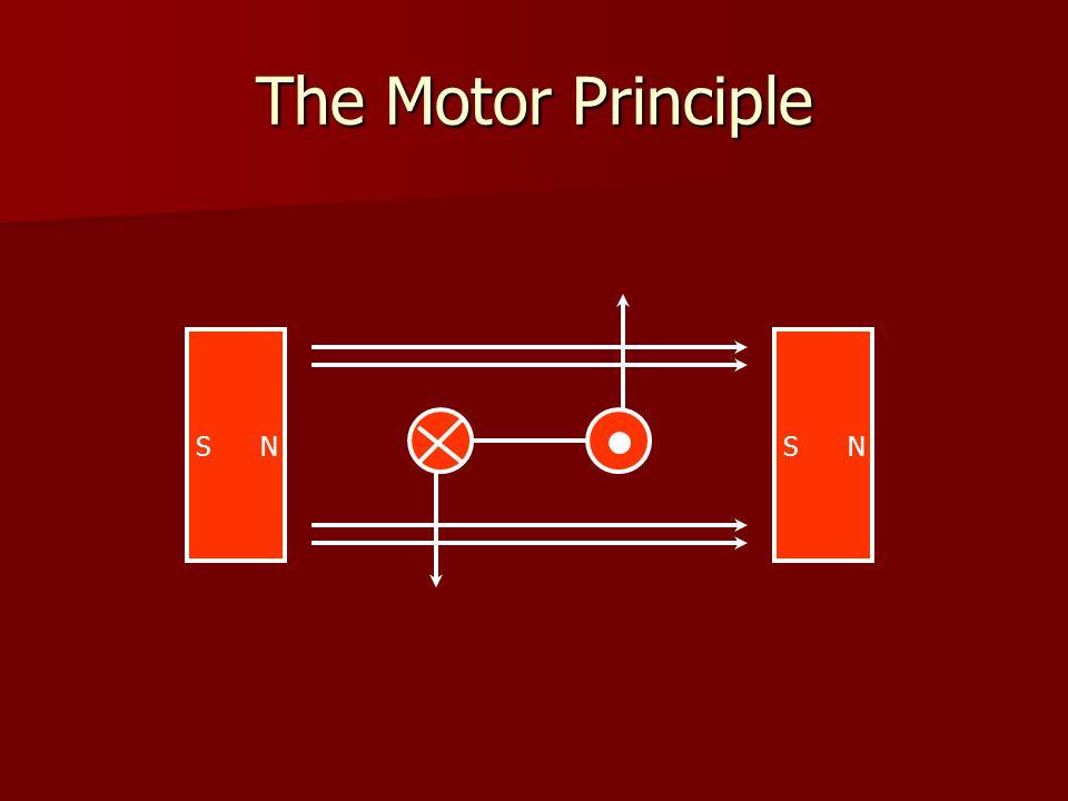 The Motor Principle S N