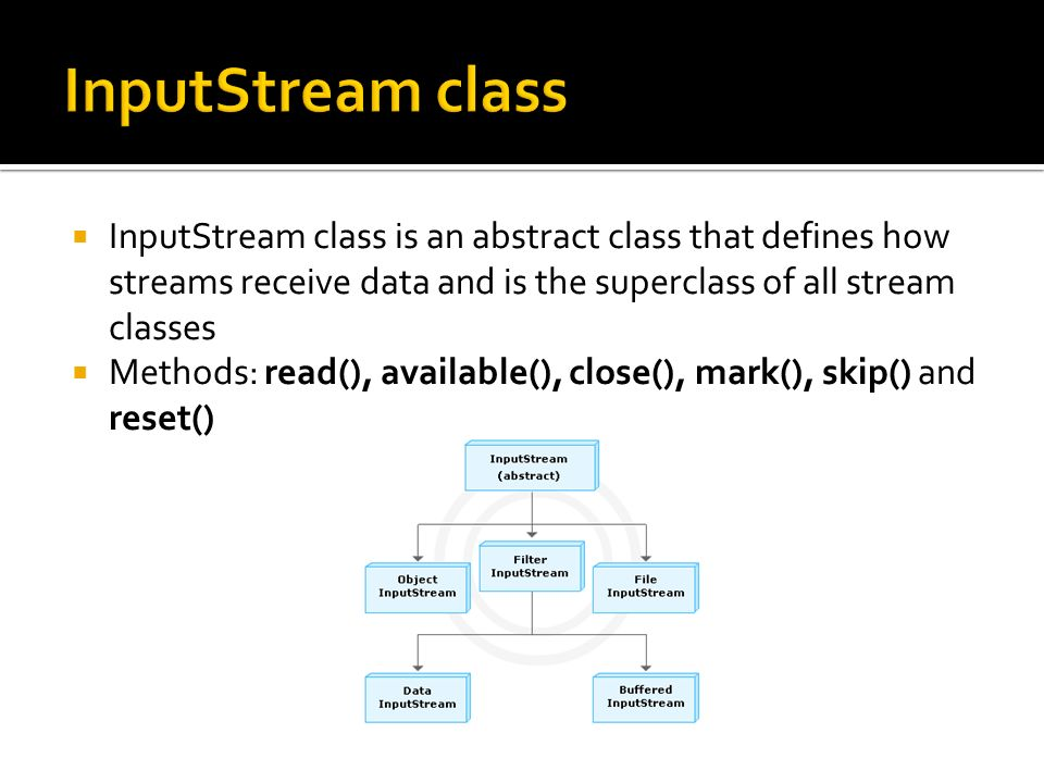 InputStream class is an abstract class that defines how streams receive data and is the superclass of all stream classes Methods: read(), available(), close(), mark(), skip() and reset()