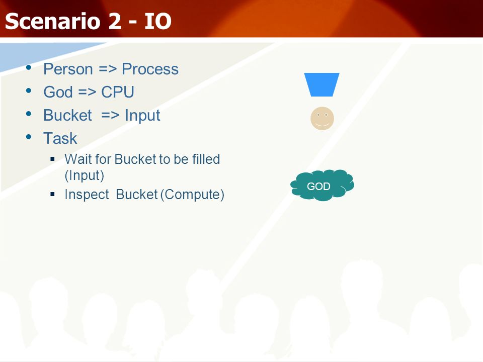 Scenario 2 - IO Person => Process God => CPU Bucket => Input Task Wait for Bucket to be filled (Input) Inspect Bucket (Compute) GOD