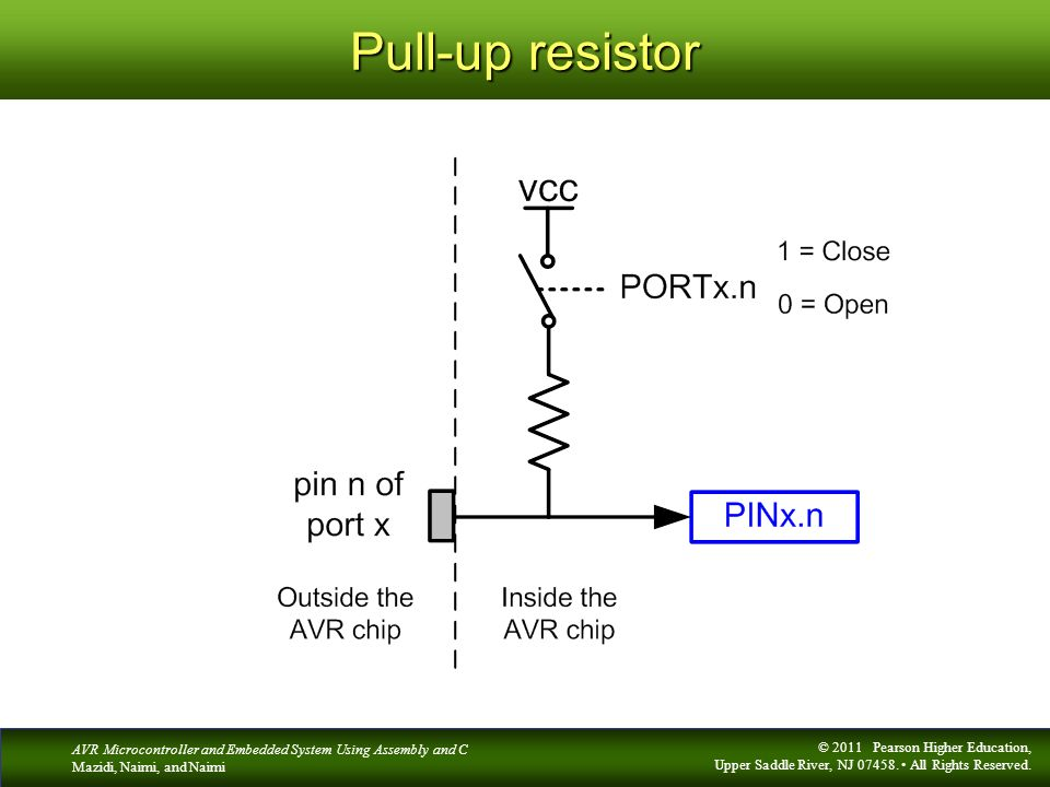 AVR Microcontroller and Embedded System Using Assembly and C Mazidi, Naimi, and Naimi © 2011 Pearson Higher Education, Upper Saddle River, NJ 07458. A