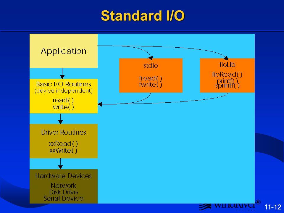 ® 11-12 Standard I/O Standard I/O