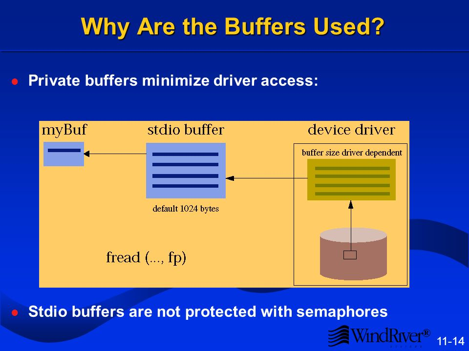 ® 11-14 Why Are the Buffers Used? Private buffers minimize driver access: Stdio buffers are not protected with semaphores
