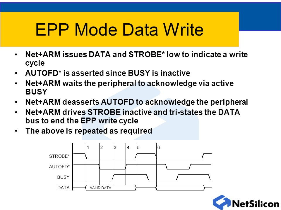 EPP Mode Data Write Net+ARM issues DATA and STROBE* low to indicate a write cycle AUTOFD* is asserted since BUSY is inactive Net+ARM waits the peripheral to acknowledge via active BUSY Net+ARM deasserts AUTOFD to acknowledge the peripheral Net+ARM drives STROBE inactive and tri-states the DATA bus to end the EPP write cycle The above is repeated as required