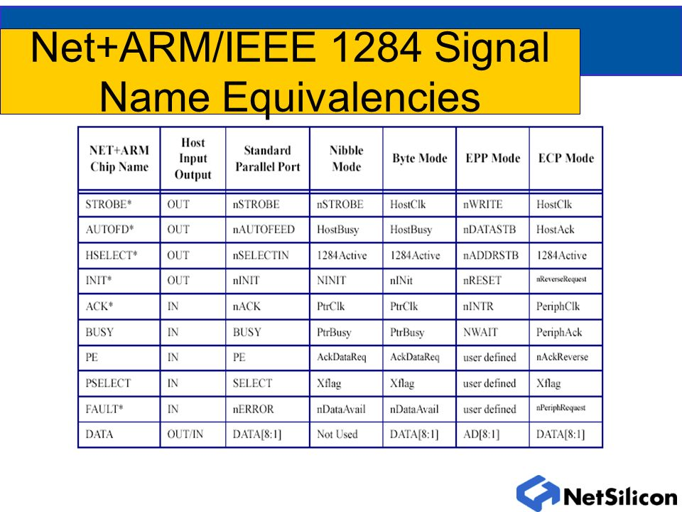 Net+ARM/IEEE 1284 Signal Name Equivalencies