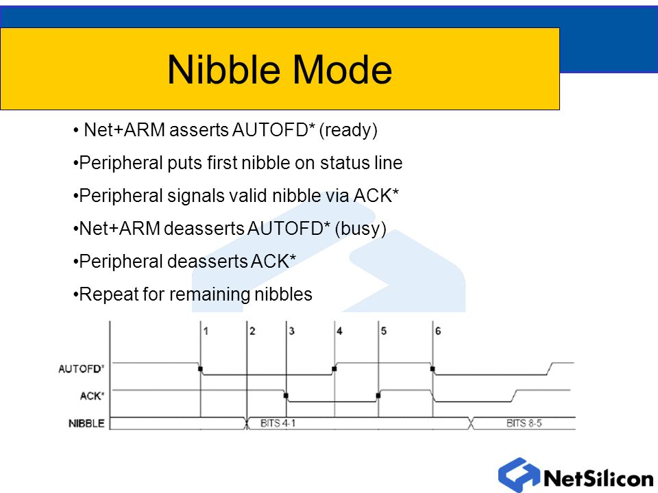 Nibble Mode Net+ARM asserts AUTOFD* (ready) Peripheral puts first nibble on status line Peripheral signals valid nibble via ACK* Net+ARM deasserts AUTOFD* (busy) Peripheral deasserts ACK* Repeat for remaining nibbles