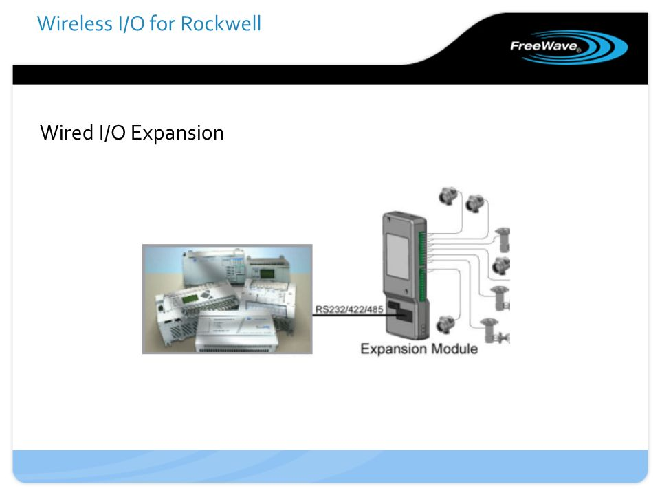 Wired I/O Expansion Wireless I/O for Rockwell