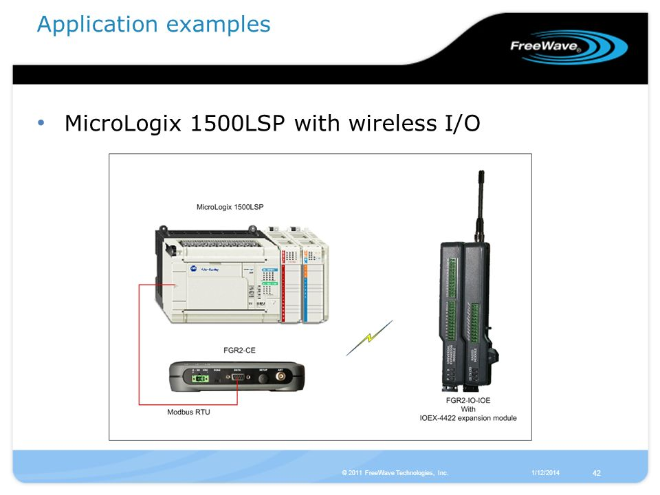 1/12/2014© 2011 FreeWave Technologies, Inc. 42 MicroLogix 1500LSP with wireless I/O Application examples