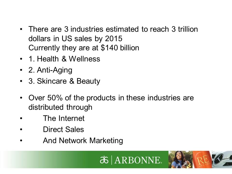 ARBONNES Growth Explosive growth from 2000 – 2009 $10 million to $450 million - thats 4500%.