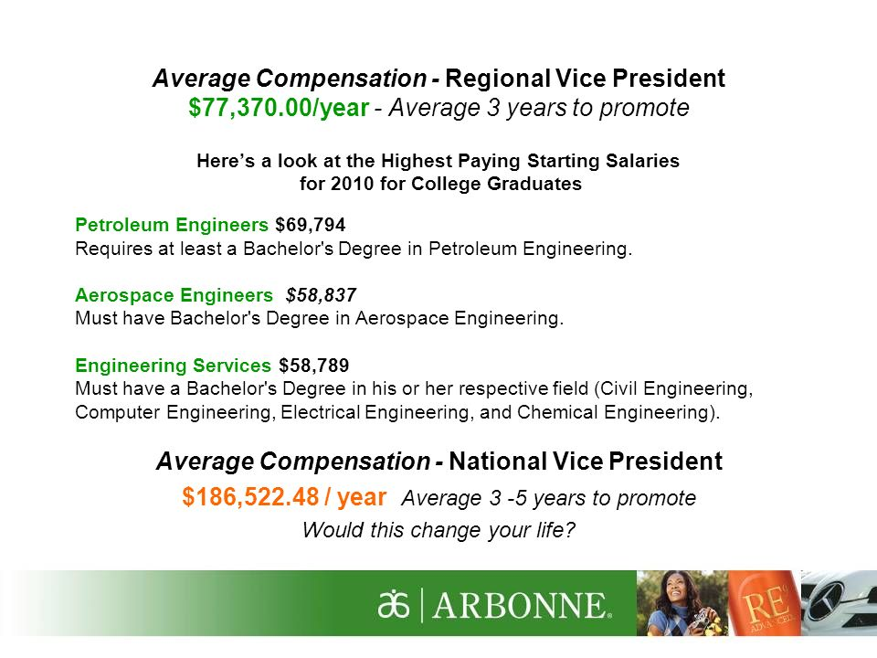 Who Are Arbonne Consultants?