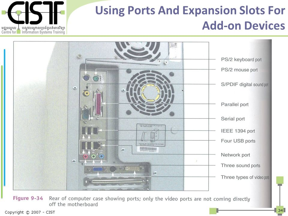 Using Ports And Expansion Slots For Add-on Devices Copyright © 2007 - CIST 34