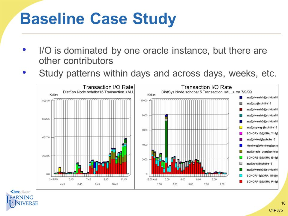 C4P075 16 Baseline Case Study I/O is dominated by one oracle instance, but there are other contributors Study patterns within days and across days, we