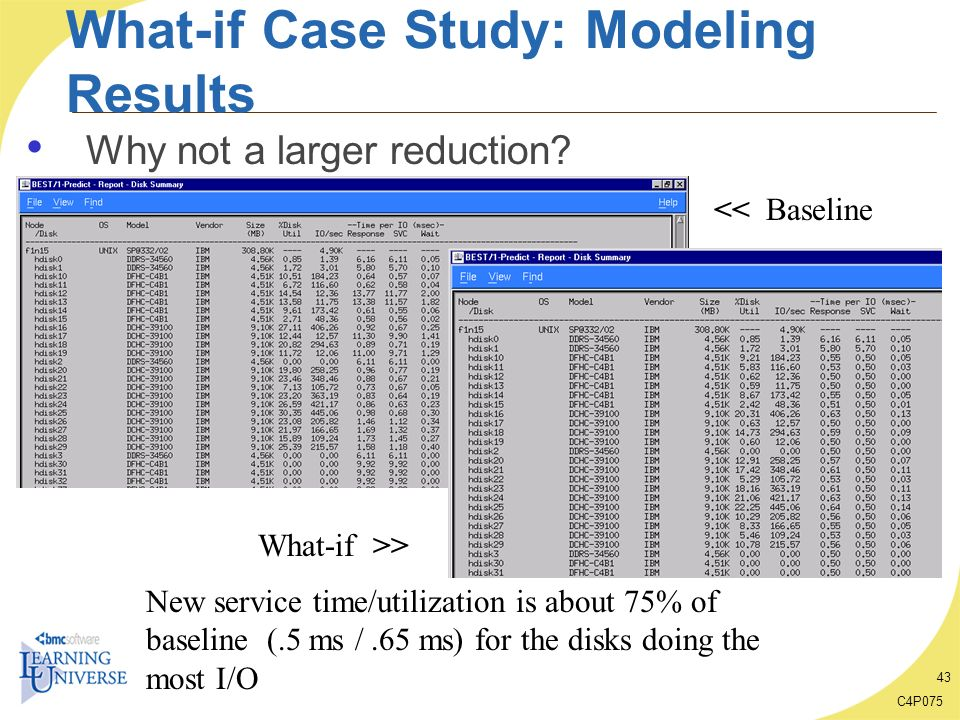 C4P075 43 What-if Case Study: Modeling Results Why not a larger reduction? New service time/utilization is about 75% of baseline (.5 ms /.65 ms) for t