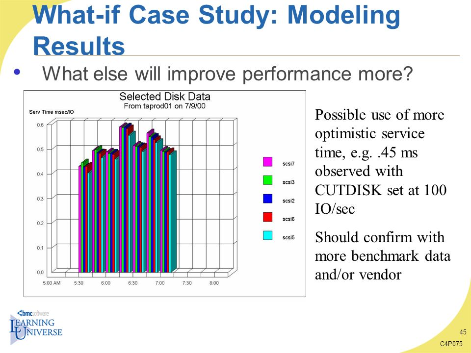 C4P075 45 What-if Case Study: Modeling Results What else will improve performance more? Possible use of more optimistic service time, e.g..45 ms obser