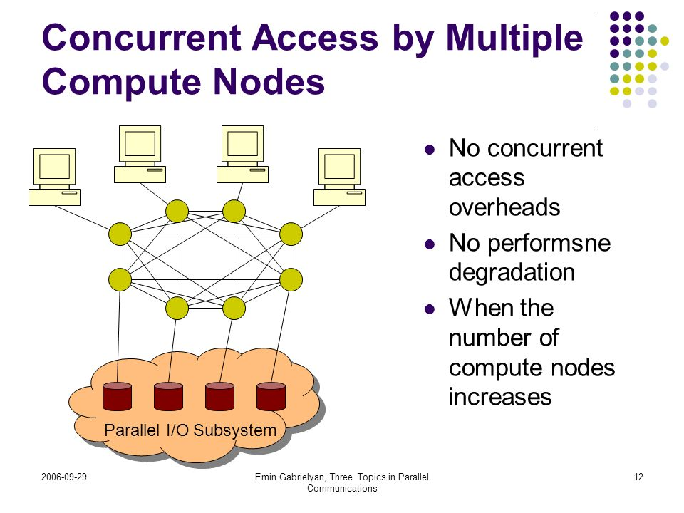 2006-09-29Emin Gabrielyan, Three Topics in Parallel Communications 12 Parallel I/O Subsystem Concurrent Access by Multiple Compute Nodes No concurrent