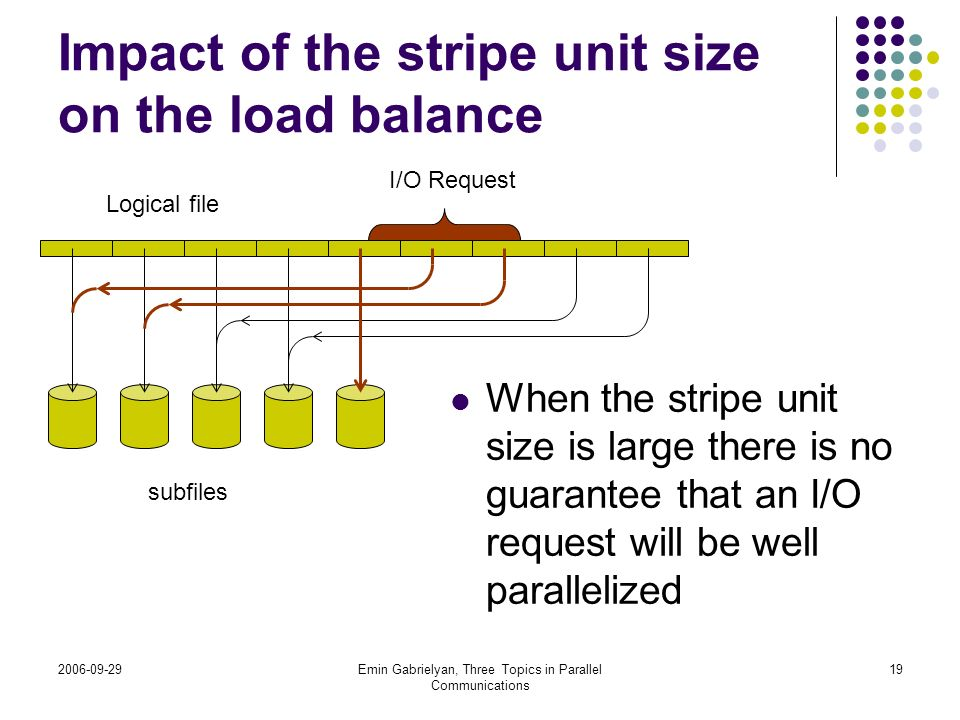 2006-09-29Emin Gabrielyan, Three Topics in Parallel Communications 19 Impact of the stripe unit size on the load balance When the stripe unit size is