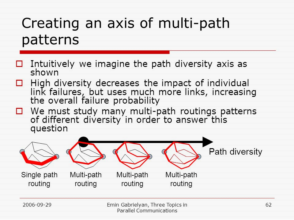 2006-09-29Emin Gabrielyan, Three Topics in Parallel Communications 62 Creating an axis of multi-path patterns Intuitively we imagine the path diversit