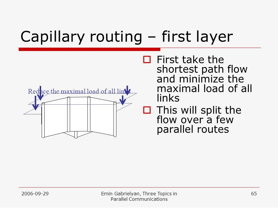 2006-09-29Emin Gabrielyan, Three Topics in Parallel Communications 65 Reduce the maximal load of all links Capillary routing – first layer First take
