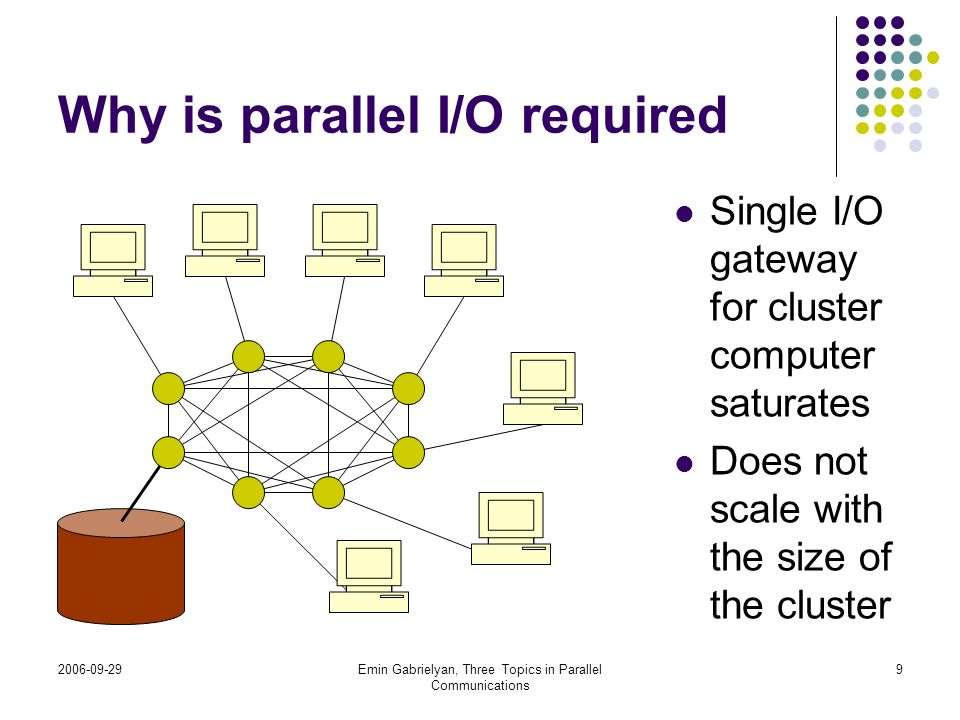2006-09-29Emin Gabrielyan, Three Topics in Parallel Communications 9 Why is parallel I/O required Single I/O gateway for cluster computer saturates Do