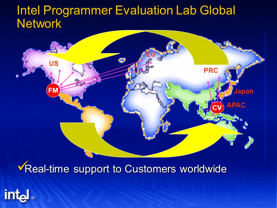 Intel Programmer Evaluation Lab Global Network Real-time support to Customers worldwide Real-time support to Customers worldwide US PRC APAC Japan EU