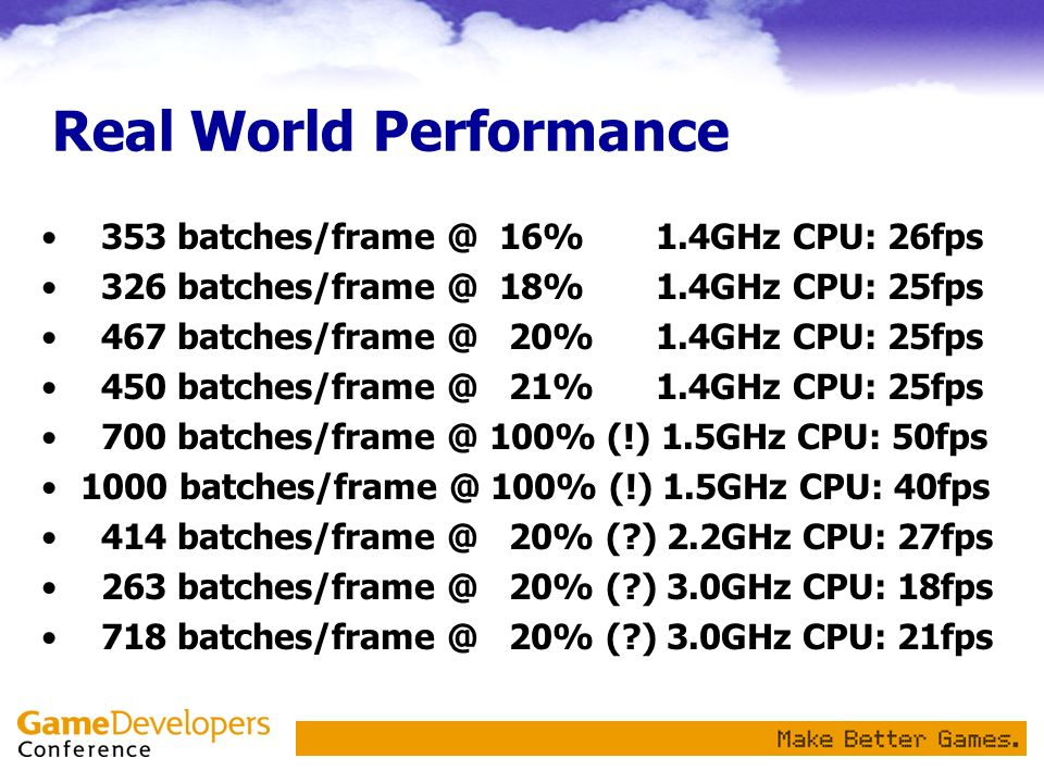 Real World Performance 353 batches/frame @ 16% 1.4GHz CPU: 26fps 326 batches/frame @ 18% 1.4GHz CPU: 25fps 467 batches/frame @ 20% 1.4GHz CPU: 25fps 450 batches/frame @ 21% 1.4GHz CPU: 25fps 700 batches/frame @ 100% (!) 1.5GHz CPU: 50fps 1000 batches/frame @ 100% (!) 1.5GHz CPU: 40fps 414 batches/frame @ 20% ( ) 2.2GHz CPU: 27fps 263 batches/frame @ 20% ( ) 3.0GHz CPU: 18fps 718 batches/frame @ 20% ( ) 3.0GHz CPU: 21fps