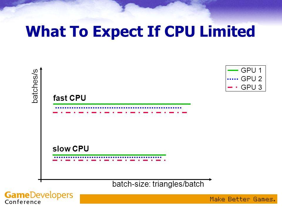 Effects of Different CPU Speeds Two distinct bands, corresponding to different CPU speeds batch-size: triangles/batch batches/s fast CPU slow CPU GPU 1 GPU 2 GPU 3
