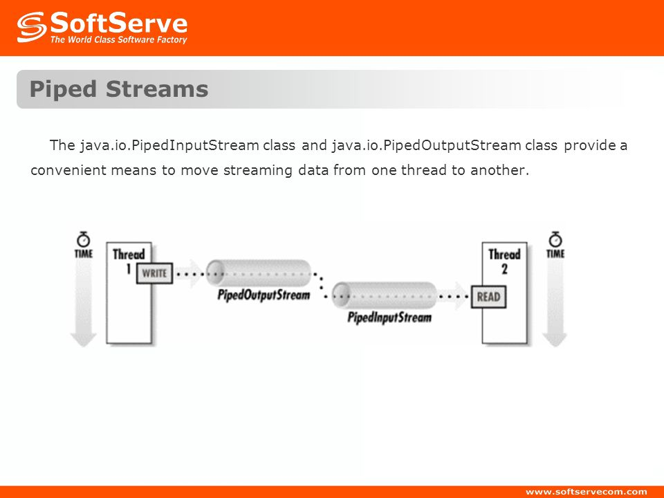Piped Streams The java.io.PipedInputStream class and java.io.PipedOutputStream class provide a convenient means to move streaming data from one thread